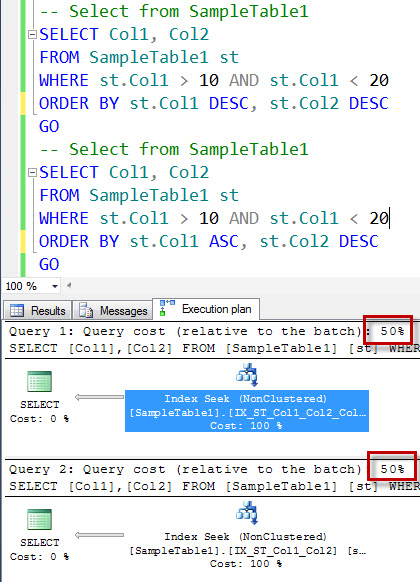SQL SERVER - An Interesting Case of Redundant Indexes - Index on Col1, Col2 and Index on Col1, Col2, Col3 - Part 4 redundant31