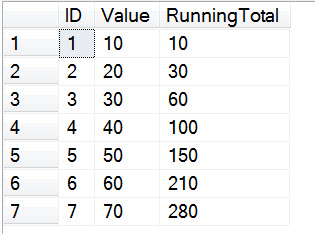 running count in sql