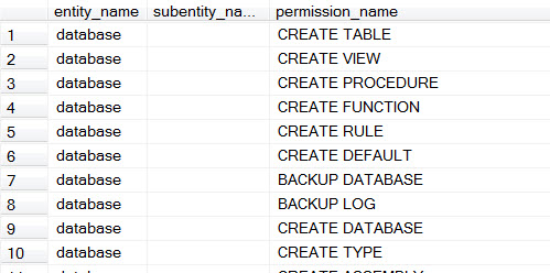SQL SERVER - What Permissions I have on Database I am Connected to? sapermissions