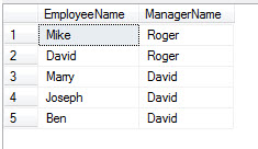 SQL SERVER – SELF JOIN Not Allowed in Indexed View – Limitation of the View 9 selfjoini2