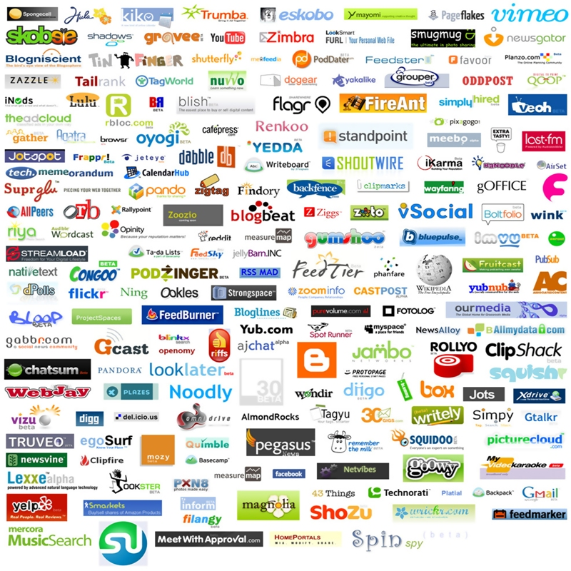 SQLAuthority News - Social Media Confusion - Twitter, FaceBook, LinkedIn and Me social-networking-logos