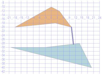 SQL SERVER - Finding Shortest Distance between Two Shapes using Spatial Data Classes - Ramsetu or Adam's Bridge spatial_3