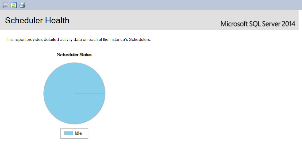 SQL SERVER - SSMS: Scheduler Health Report ssh2