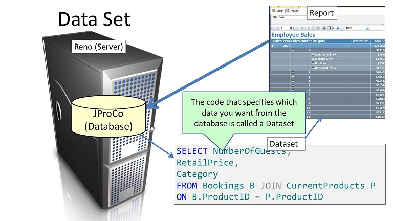 SQL SERVER - Data Sources and Data Sets in Reporting Services SSRS ssrs-5-2