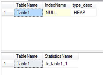 SQL SERVER - SQL Server Statistics Name and Index Creation statindex3