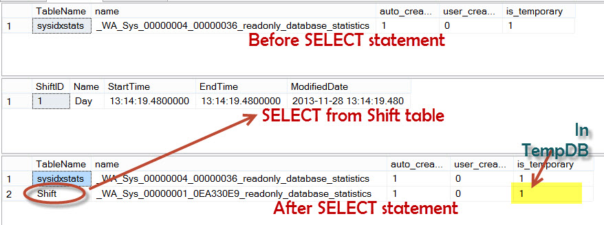 SQL SERVER - Statistics for Read-Only Database are in TempDB tempstats