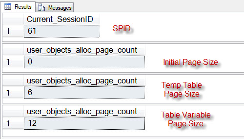SQL SERVER - Difference TempTable and Table Variable - TempTable in Memory a Myth temptablevar