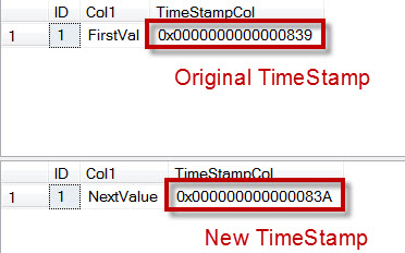SQL SERVER - Asynchronous Update and Timestamp - Check if Row Values are Changed Since Last Retrieve timestamp