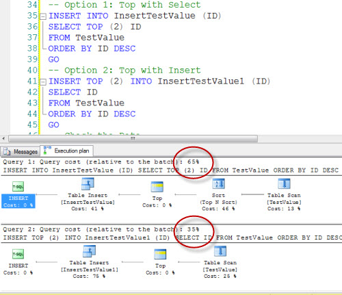 SQL SERVER - Performance Comparison - INSERT TOP (N) INTO Table - Using Top with INSERT topperf