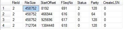 SQL SERVER - Detect Virtual Log Files (VLF) in LDF vlfs