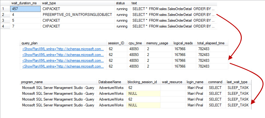 SQL SERVER - DMV - sys.dm_os_waiting_tasks and sys.dm_exec_requests - Wait Type - Day 4 of 28 waitstats2