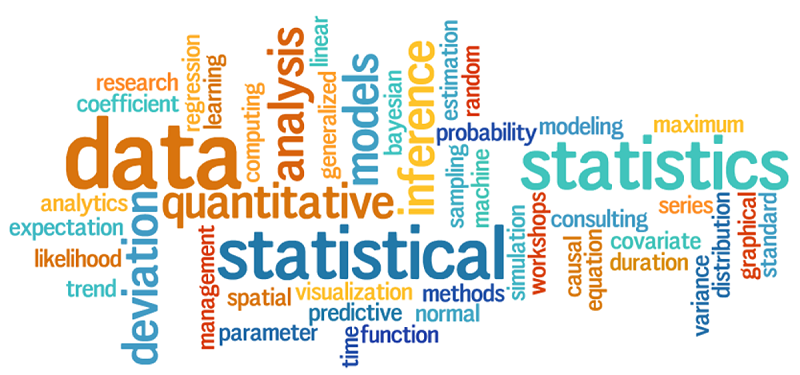 SQL SERVER - When Are Statistics Updated - What Triggers Statistics to Update statisticscoud