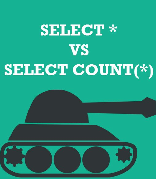 SQL SERVER - Puzzle - SELECT * vs SELECT COUNT(*) selectstar-1
