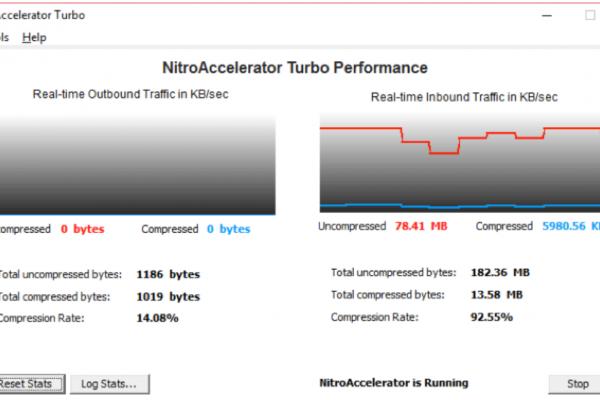 NitroAccelerator-Performance