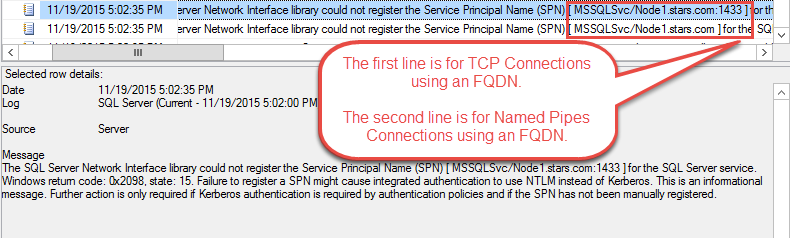 SQL SERVER - Could Not Register Service Principal Name Persists - Notes from the Field #105 Kerb Error in Log