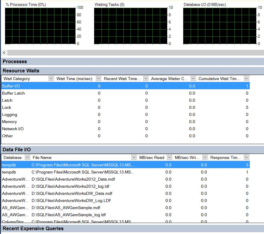 SQL SERVER - Getting to understand SQL Server Activity Monitor in SSMS activity-monitor-001
