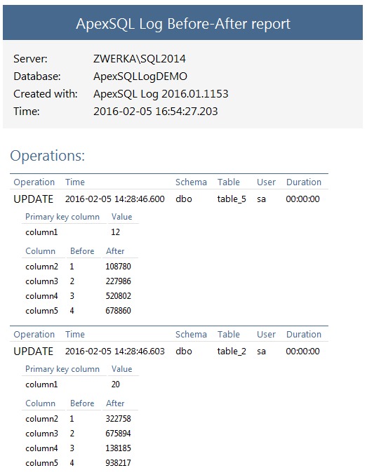 SQL Server Auditing and Recovery With ApexSQL Log 2016 apexsqllog5
