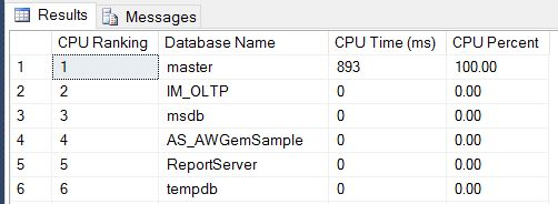 SQL SERVER - Who is consuming CPU on my SQL Server? cpu-consumers-01