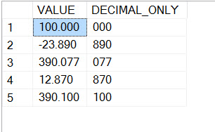SQL SERVER - Different Methods to Extract Scale Part From Decimal Number decimal
