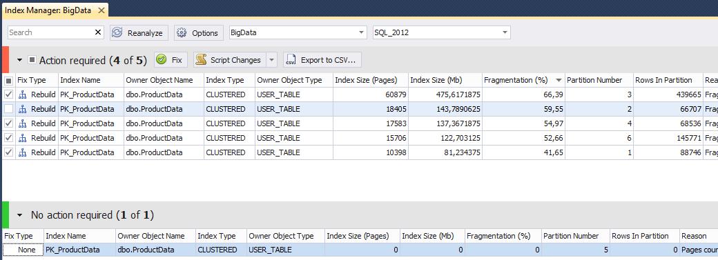SQL SERVER - Fix SQL Server Index Fragmentation with dbForge Index Manager indexde-2