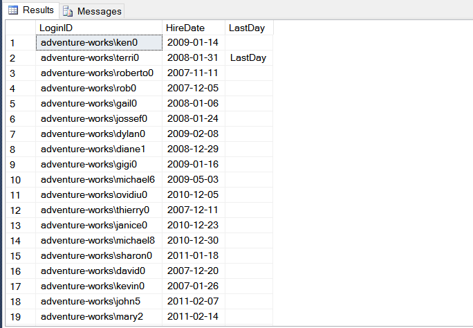 SQL SERVER - Finding If Date is LastDay of the Month lastday