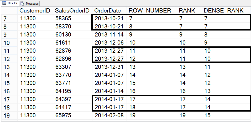 SQL SERVER - What's the Difference between ROW_NUMBER, RANK, and DENSE_RANK? - Notes from the Field #096 notes-96