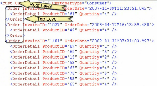 SQL SERVER - Tips from the SQL Joes 2 Pros Development Series - Preparing XML in Memory - Day 34 of 35 j2p_34_2