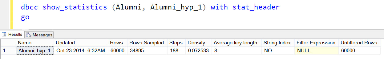 SQL SERVER - What is Hypothetical Indexes? Hypothetical-03