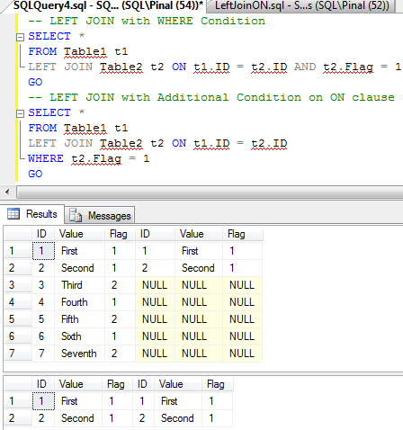 SQL SERVER - Interesting Observation of ON Clause on LEFT JOIN - How ON Clause affects Resultset in LEFT JOIN  LeftJoinON4