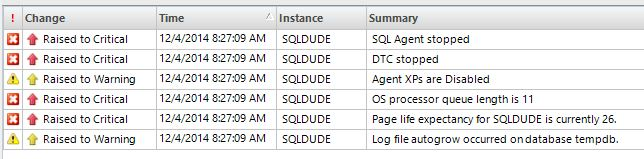 SQL SERVER - Monitoring SQL Server Never Got This Easy November 12, 2014 Idera-02
