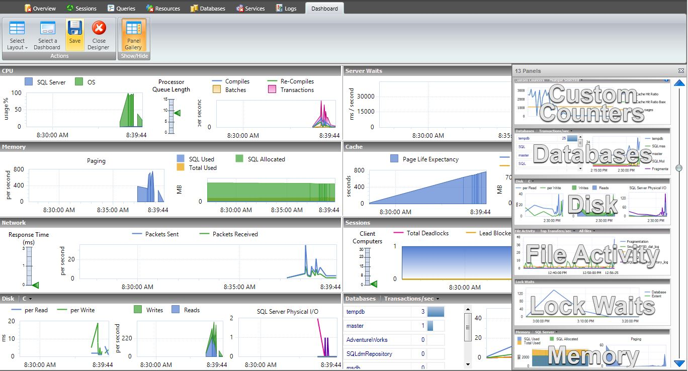 SQL SERVER - Monitoring SQL Server Never Got This Easy November 12, 2014 Idera-04