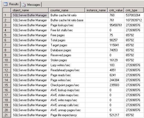 SQL SERVER - Performance Counters from System Views - By Kevin Mckenna Pcount
