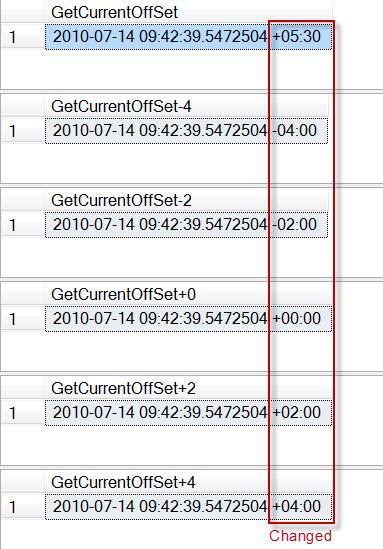 SQL SERVER - Datetime Function TODATETIMEOFFSET Example TODATETIMEOFFSET