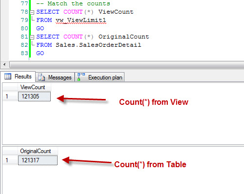 SQL SERVER – ORDER BY Does Not Work – Limitation of the Views Part 1 ViewLimit4
