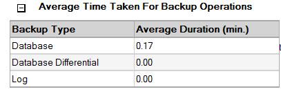 SQL SERVER - SSMS: Backup and Restore Events Report backupreport3
