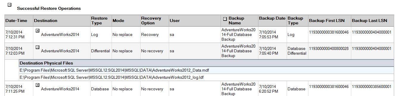 SQL SERVER - SSMS: Backup and Restore Events Report backupreport5