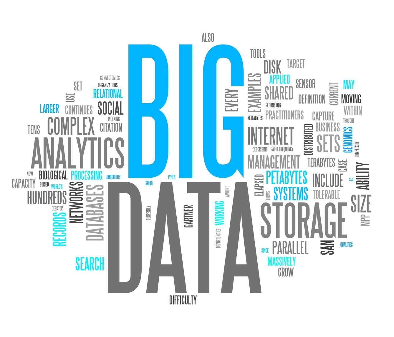 Big Data - Beginning Big Data Series Next Month in 21 Parts bigdata-foto