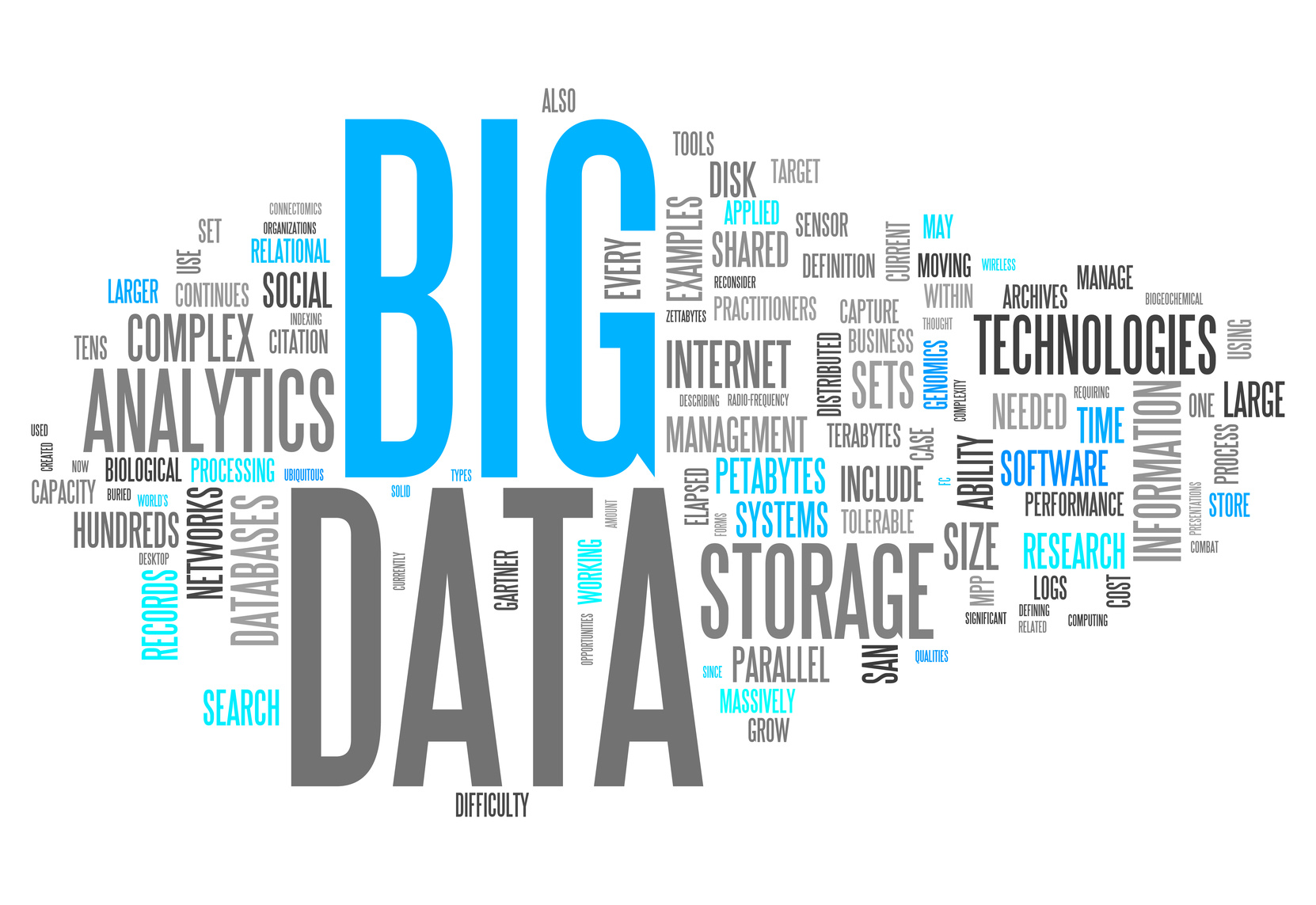 Interview Question of the Week #022 - How to Get Started with Big Data? bigdataimages