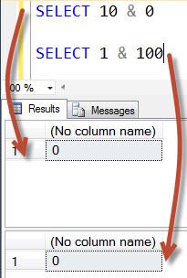 SQL Puzzle - A Quick Fun with Bit Wise Operator bitwisezero1