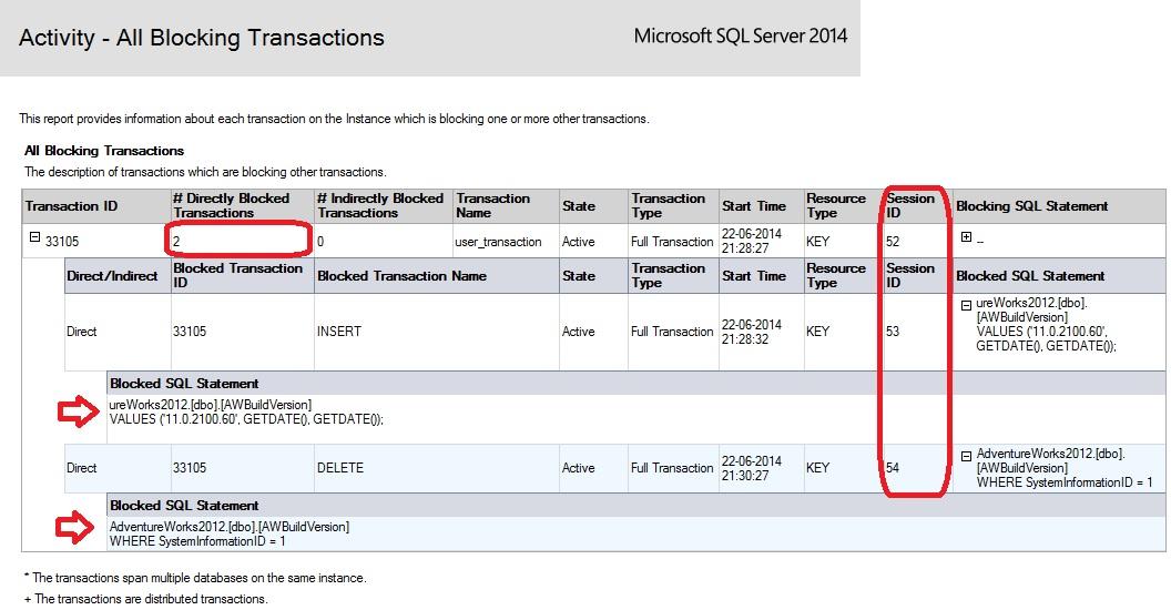 SQL SERVER - SSMS: Activity - All Blocking Transactions blocking2