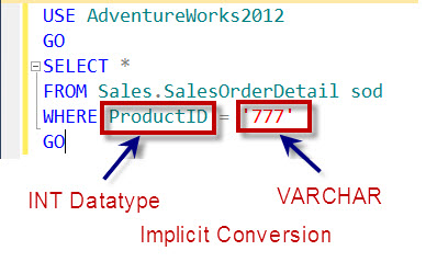 SQL Authority News - Download SQL Server Data Type Conversion Chart conversion1