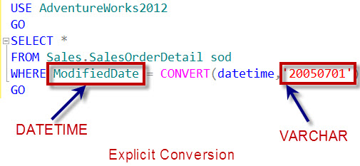 SQL Authority News - Download SQL Server Data Type Conversion Chart conversion2