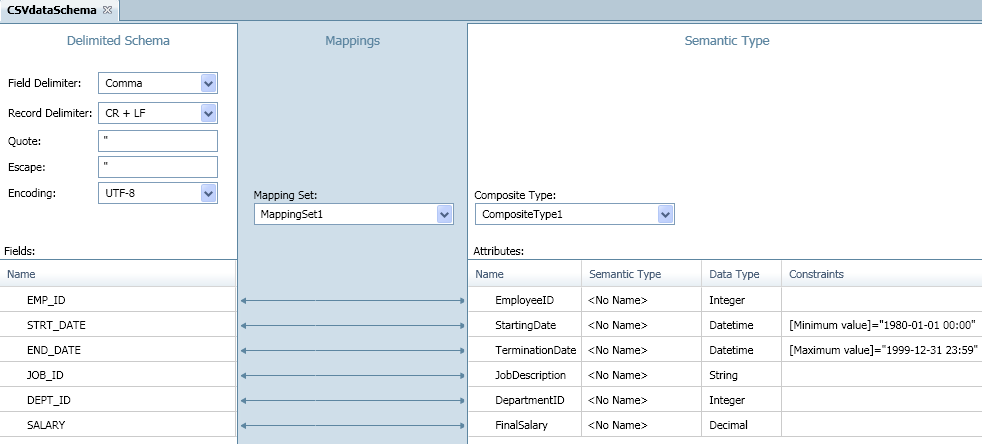 SQL SERVER - Import CSV into Database - Transferring File Content into a Database Table using CSVexpress delimited_schema8