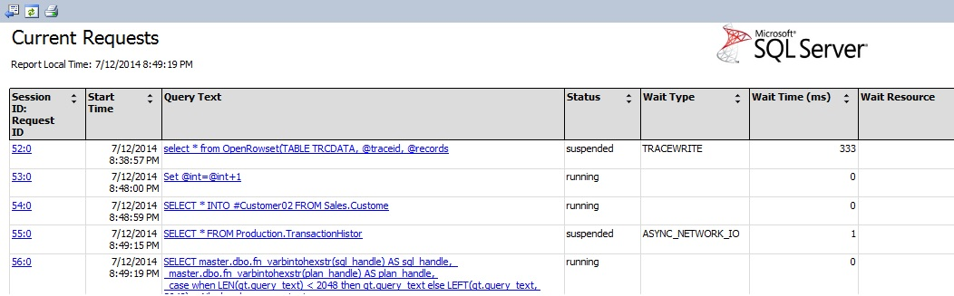 SQL SERVER - Performance Dashboard: Current Activity Section Reports dashboardcurrent2