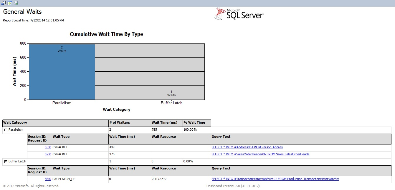 SQL SERVER - SSMS: Performance Dashboard Reports - Home Page details dashboardmain5