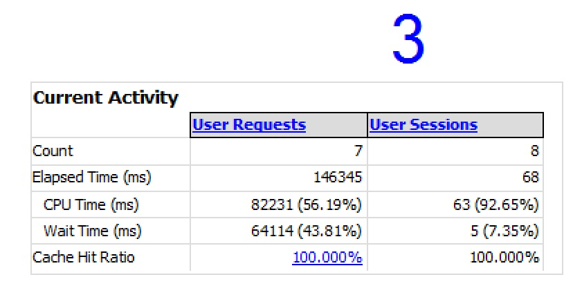 SQL SERVER - SSMS: Performance Dashboard Reports - Home Page details dashboardmain6