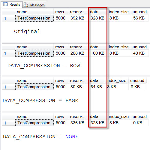 SQL SERVER - Data and Page Compressions - Data Storage and IO Improvement datacompression