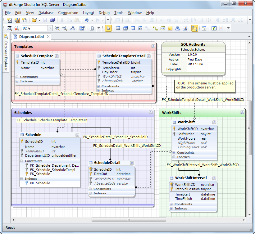 SQL SERVER - How to easily work with Database Diagrams - SQL ...
