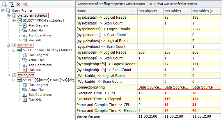 SQL SERVER - Tips for SQL Query Optimization by Analyzing Query Plan pic5