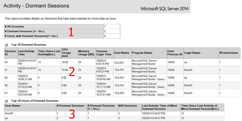 SQL SERVER - Activity Reports - Dormant Sessions dormant5